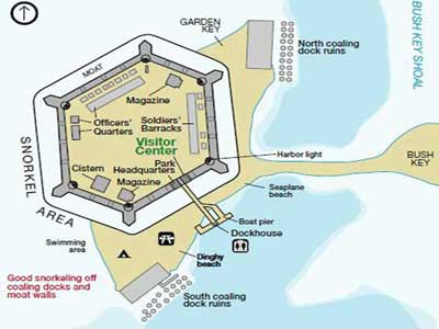 Diagram of Garden Key and Fort Jefferson